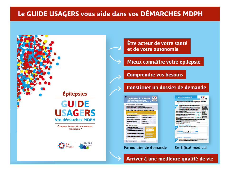 guide usagers
